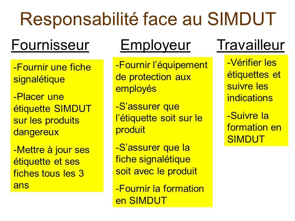 Responsabilité face au SIMDUT FournisseurEmployeurTravailleur -Fournir une fiche signalétique -Placer une étiquette SIMDUT sur les produits dangereux
