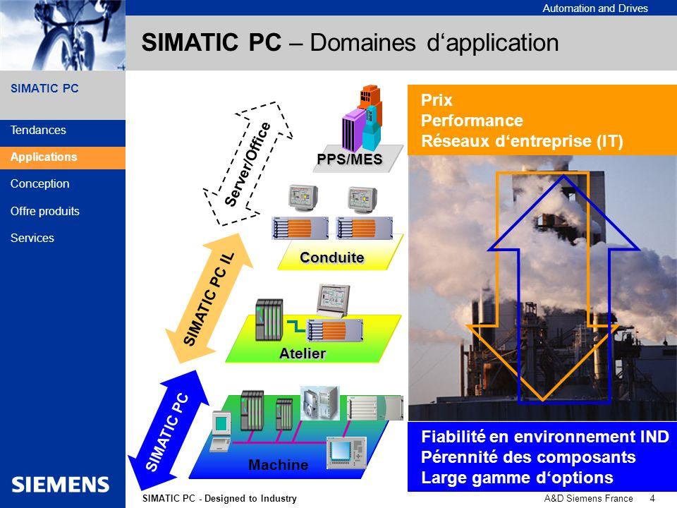 A&D Siemens France 15SIMATIC PC - Designed to Industry Automation and Drives SIMATIC PC Industrial Industrial Lite SIMATIC Rack PC Offre produits SIMATIC PC 840 Carte mère A&D + extension : 5 PCI, 2 PCI/ISA, 3 ISA Processeur Embedded Line: Celeron ® 566 MHz; Pentium ® III 866 MHz, 1,26 GHz Chipset graphique intégré 2 ventilateurs + filtres Spécifications élevées pour : Vibration, choc, Température SIMATIC PC IL 40 Carte mère ATX: 5 PCI, 1 AGP Processeur Desktop : Celeron ® 1,7 GHz; Pentium ® 4 2 GHz Chipset graphique intégré avec slot extension AGP 1 ventilateur + filtre Spécifications standard IND Tendances Applications Conception Offre produits Services