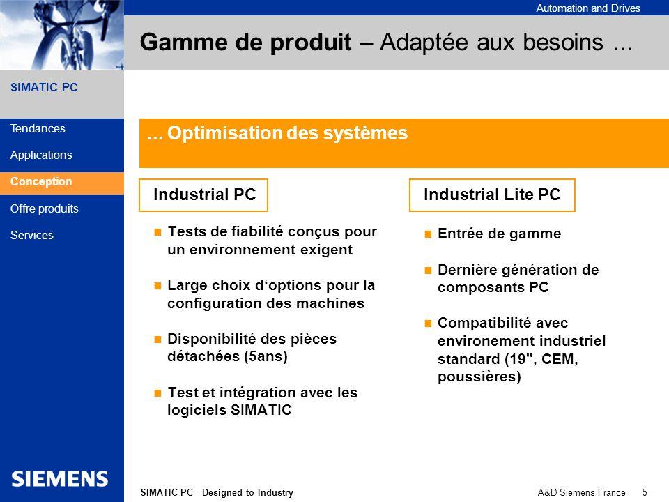 A&D Siemens France 16SIMATIC PC - Designed to Industry Automation and Drives SIMATIC PC SIMATIC BOX PC Offre produits SIMATIC BOX PC 840 Carte mère A&D + extension : 2 PCI, 2 PCI/ISA, 1 ISA Processeur Embedded Line: Celeron ® 566 MHz; Pentium ® III 866 MHz, 1,26 GHz FCPGA-370 Chipset graphique intégré Spécifications élevées pour : Vibration, choc, Température SIMATIC BOX PC 620 Carte mère A&D compacte: 1 PCI, 1 PCI / ISA / PC-Card Processeur Embedded Line: Celeron ® 566 MHz; Pentium ® III 866 MHz, 1,26 GHz Chipset graphique intégré 8/16/32 MB configurable, 1600x1200, 64k couleurs, 85Hz) Dimensions: 295 x 265 x 100mm (lxhxp) Tendances Applications Conception Offre produits Services Industrial Expandable Industrial Compact