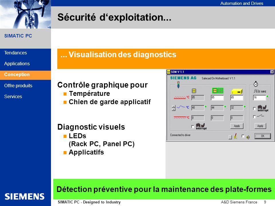 A&D Siemens France 10SIMATIC PC - Designed to Industry Automation and Drives SIMATIC PC Sécurité dexploitation...