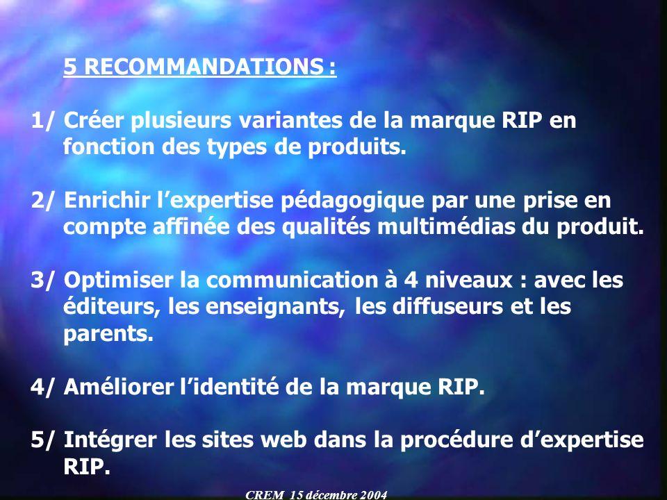 5 RECOMMANDATIONS : 1/ Créer plusieurs variantes de la marque RIP en fonction des types de produits. 2/ Enrichir lexpertise pédagogique par une prise