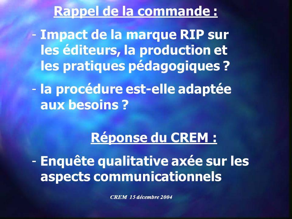 Rappel de la commande : - Impact de la marque RIP sur les éditeurs, la production et les pratiques pédagogiques ? - la procédure est-elle adaptée aux