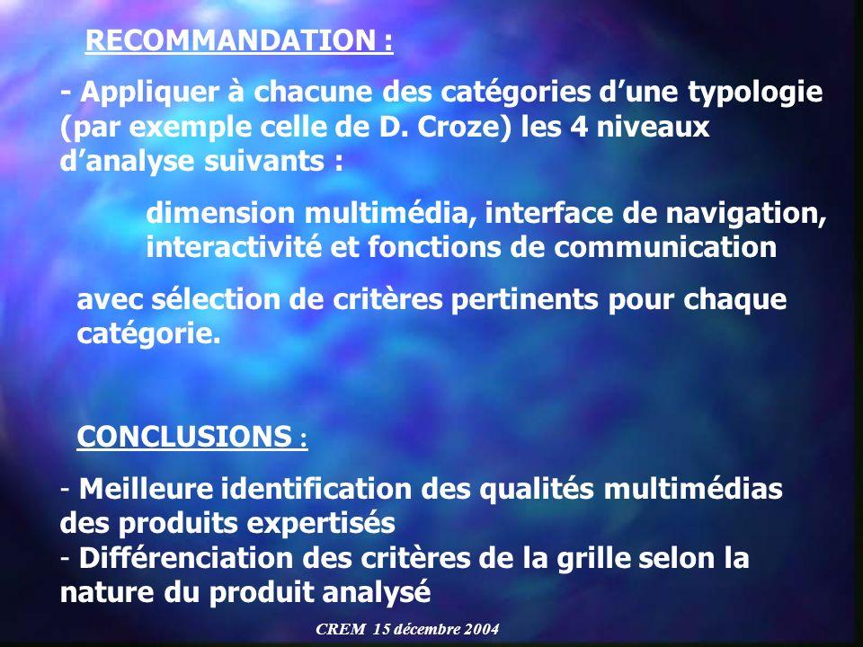 RECOMMANDATION : - Appliquer à chacune des catégories dune typologie (par exemple celle de D. Croze) les 4 niveaux danalyse suivants : dimension multi