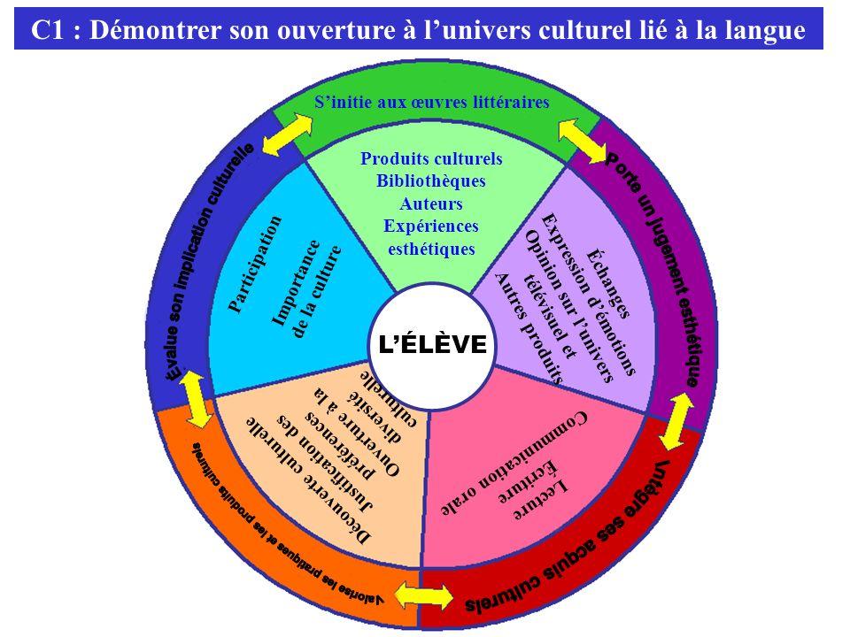 Compétence 4 Écrire des textes variés Lire des textes variés Communiquer oralement Démontrer son ouverture à lunivers culturel lié à la langue