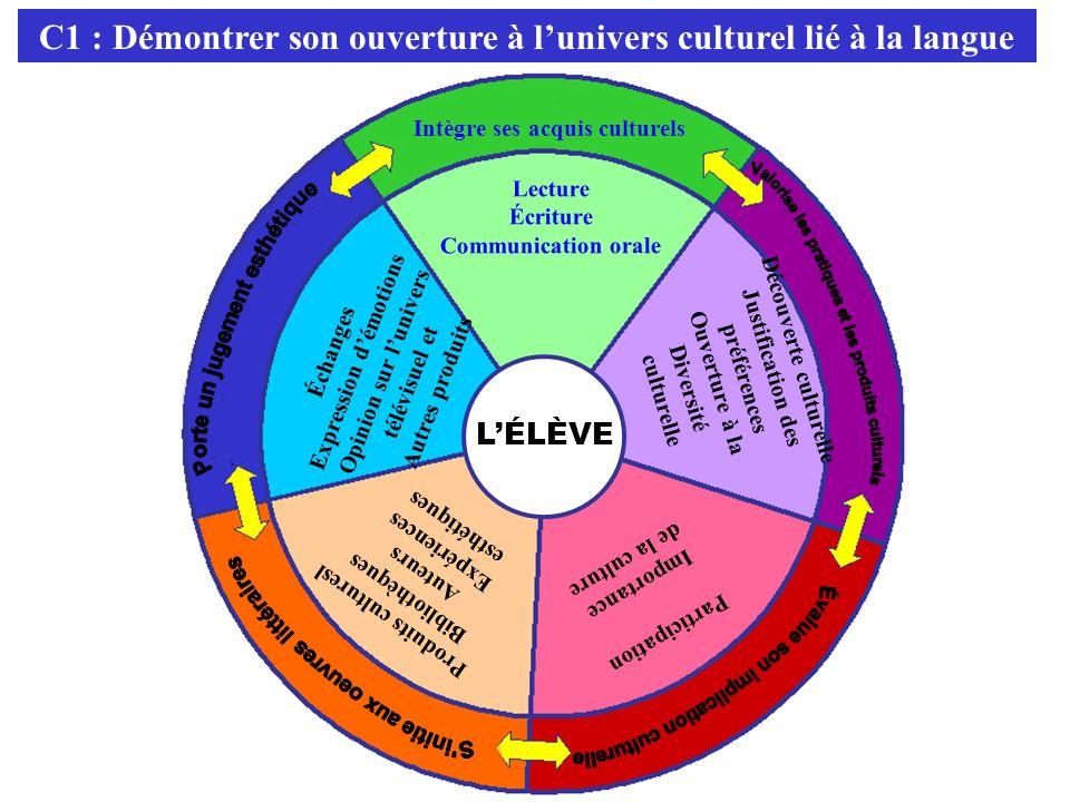 Compétence 3 Écrire des textes variés Lire des textes variés Communiquer oralement Démontrer son ouverture à lunivers culturel lié à la langue