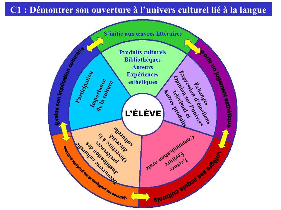 Compétence 2 Écrire des textes variés Démontrer son ouverture à lunivers culturel lié à la langue Lire des textes variés Communiquer oralement