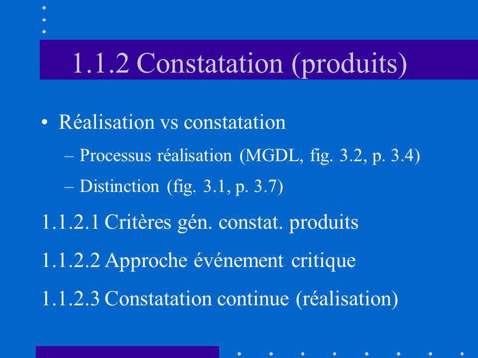 1.1.2 Constatation (produits) Réalisation vs constatation –Processus réalisation (MGDL, fig. 3.2, p. 3.4) –Distinction (fig. 3.1, p. 3.7) 1.1.2.1 Crit