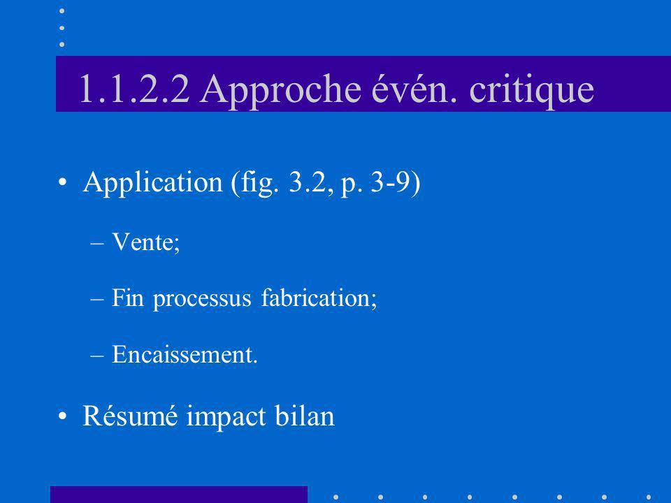1.1.2.2 Approche évén. critique Application (fig. 3.2, p. 3-9) –Vente; –Fin processus fabrication; –Encaissement. Résumé impact bilan