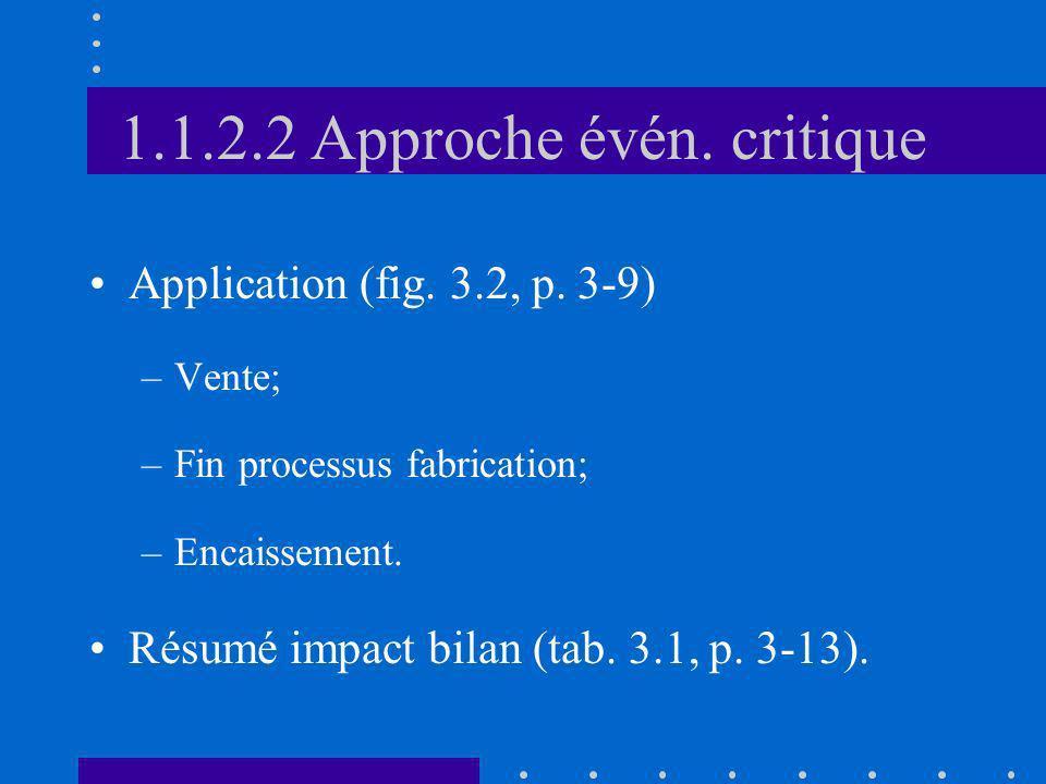 1.1.2.2 Approche évén. critique Application (fig. 3.2, p. 3-9) –Vente; –Fin processus fabrication; –Encaissement. Résumé impact bilan (tab. 3.1, p. 3-