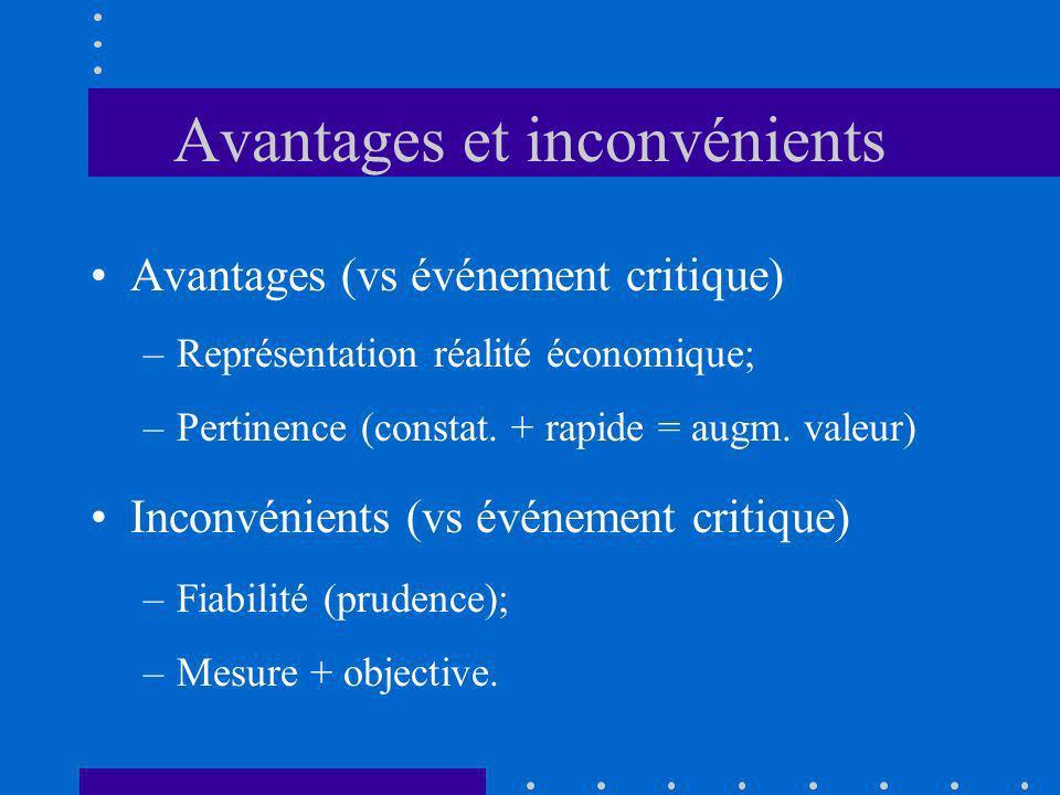 Avantages et inconvénients Avantages (vs événement critique) –Représentation réalité économique; –Pertinence (constat. + rapide = augm. valeur) Inconv