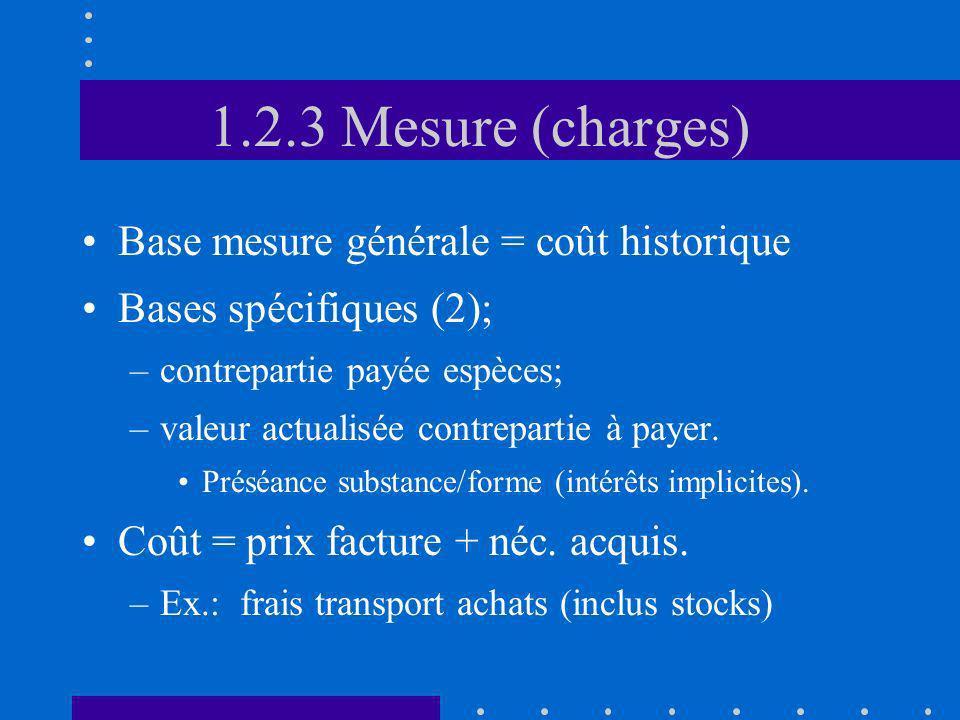 1.2.3 Mesure (charges) Base mesure générale = coût historique Bases spécifiques (2); –contrepartie payée espèces; –valeur actualisée contrepartie à pa