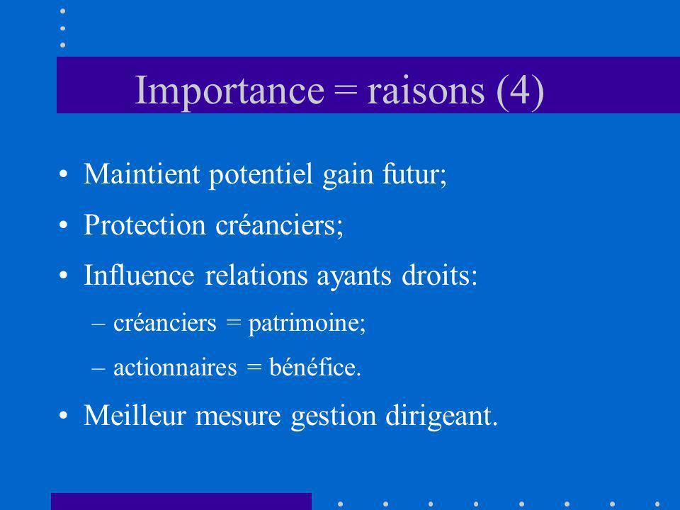 Importance = raisons (4) Maintient potentiel gain futur; Protection créanciers; Influence relations ayants droits: –créanciers = patrimoine; –actionna