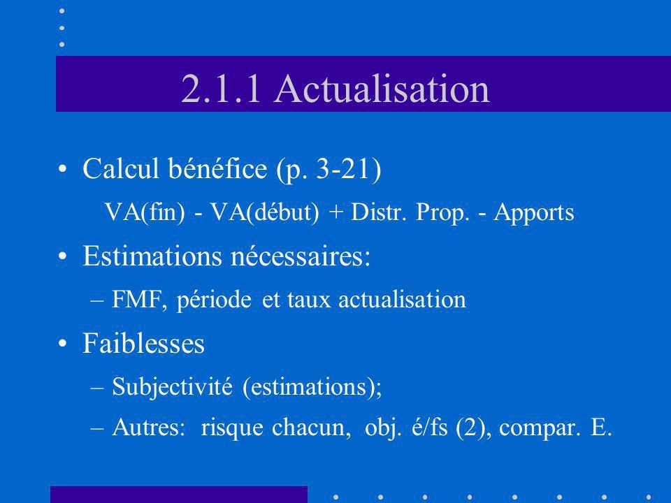 2.1.1 Actualisation Calcul bénéfice (p. 3-21) VA(fin) - VA(début) + Distr. Prop. - Apports Estimations nécessaires: –FMF, période et taux actualisatio