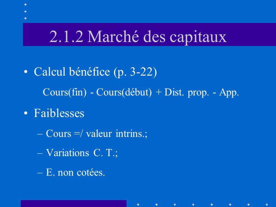 2.1.2 Marché des capitaux Calcul bénéfice (p. 3-22) Cours(fin) - Cours(début) + Dist. prop. - App. Faiblesses –Cours =/ valeur intrins.; –Variations C