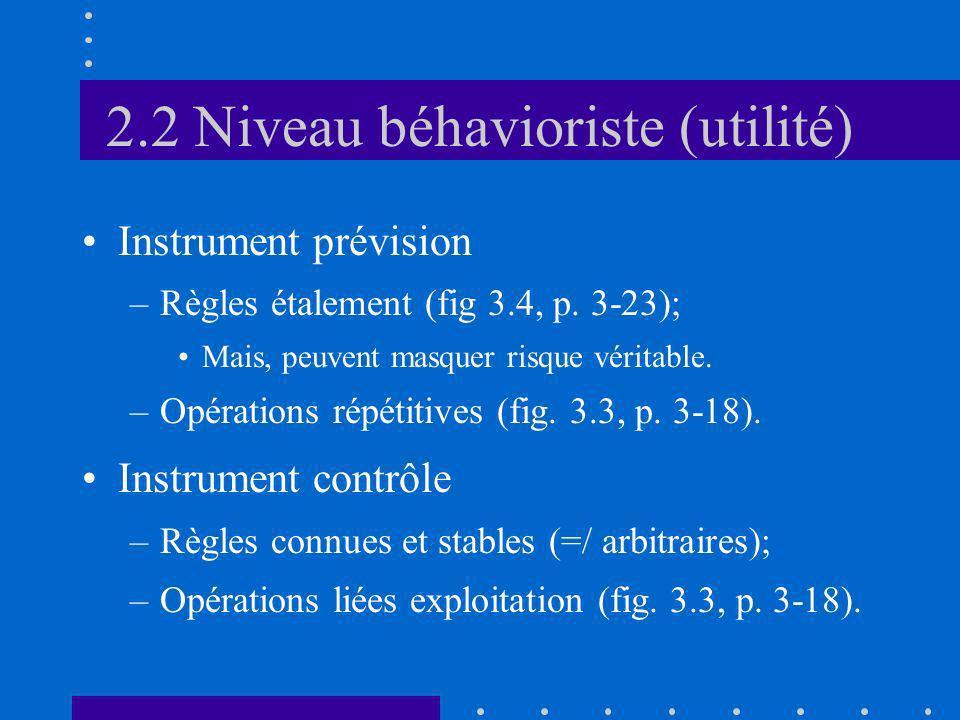 2.2 Niveau béhavioriste (utilité) Instrument prévision –Règles étalement (fig 3.4, p. 3-23); Mais, peuvent masquer risque véritable. –Opérations répét