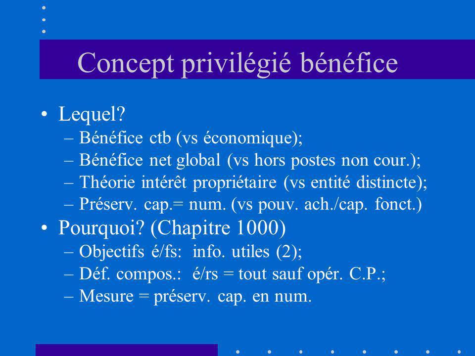 Concept privilégié bénéfice Lequel? –Bénéfice ctb (vs économique); –Bénéfice net global (vs hors postes non cour.); –Théorie intérêt propriétaire (vs