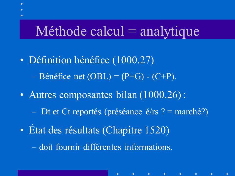 Méthode calcul = analytique Définition bénéfice (1000.27) –Bénéfice net (OBL) = (P+G) - (C+P). Autres composantes bilan (1000.26) : – Dt et Ct reporté