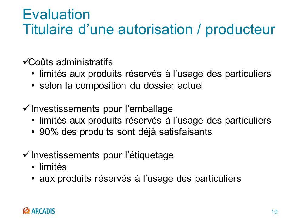 10 Evaluation Titulaire dune autorisation / producteur Coûts administratifs limités aux produits réservés à lusage des particuliers selon la compositi