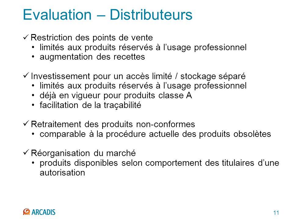11 Evaluation – Distributeurs Restriction des points de vente limités aux produits réservés à lusage professionnel augmentation des recettes Investiss