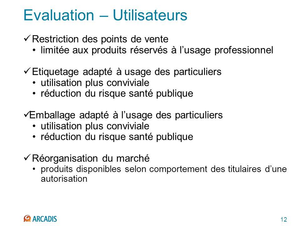 12 Evaluation – Utilisateurs Restriction des points de vente limitée aux produits réservés à lusage professionnel Etiquetage adapté à usage des partic
