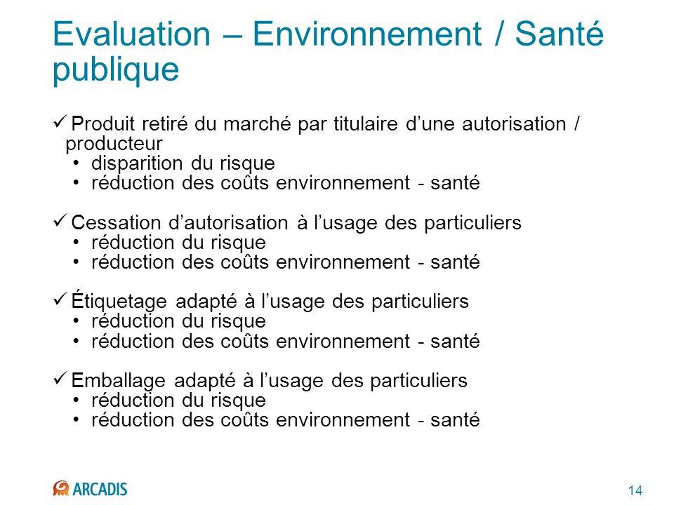 14 Evaluation – Environnement / Santé publique Produit retiré du marché par titulaire dune autorisation / producteur disparition du risque réduction d