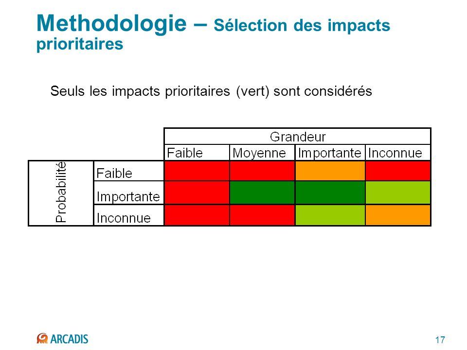 17 Methodologie – Sélection des impacts prioritaires Seuls les impacts prioritaires (vert) sont considérés