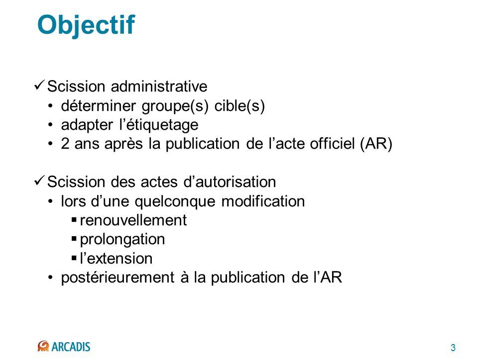 3 Objectif Scission administrative déterminer groupe(s) cible(s) adapter létiquetage 2 ans après la publication de lacte officiel (AR) Scission des ac