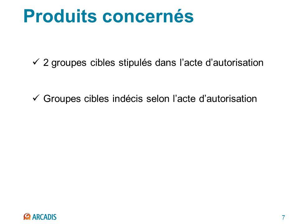 7 Produits concernés 2 groupes cibles stipulés dans lacte dautorisation Groupes cibles indécis selon lacte dautorisation