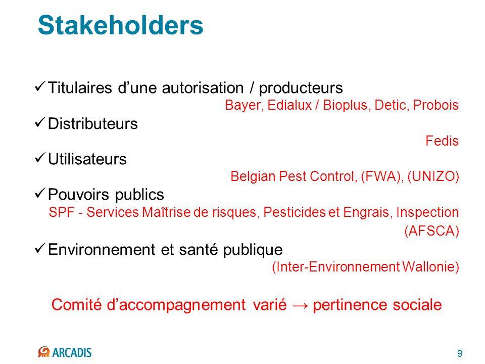 9 Stakeholders Titulaires dune autorisation / producteurs Bayer, Edialux / Bioplus, Detic, Probois Distributeurs Fedis Utilisateurs Belgian Pest Control, (FWA), (UNIZO) Pouvoirs publics SPF - Services Maîtrise de risques, Pesticides et Engrais, Inspection (AFSCA) Environnement et santé publique (Inter-Environnement Wallonie) Comité daccompagnement varié pertinence sociale