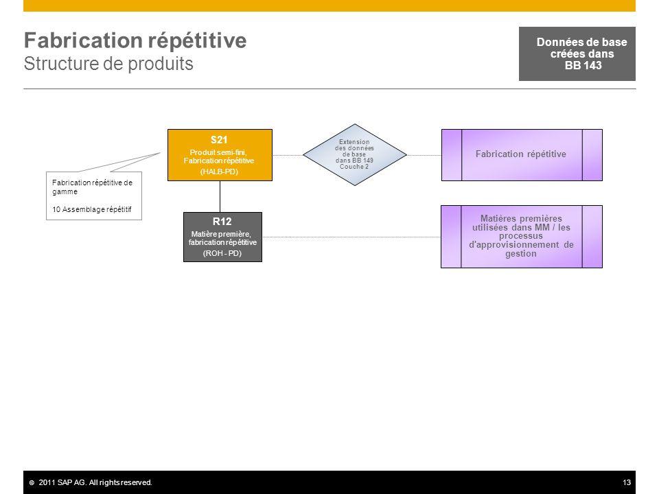 © 2011 SAP AG. All rights reserved.13 Fabrication répétitive Structure de produits Fabrication répétitive de gamme 10 Assemblage répétitif Fabrication