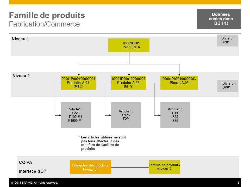 © 2011 SAP AG. All rights reserved.3 Famille de produits Fabrication/Commerce 00001P001 Produits A Division BP01 00001P000100000001 Produits A.01 (MTO