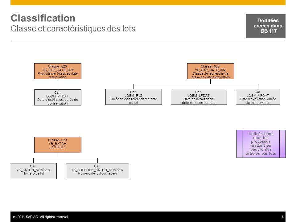 © 2011 SAP AG. All rights reserved.4 Classification Classe et caractéristiques des lots Classe - 023 YB_EXP_DATE_001 Produits par lots avec date d'exp