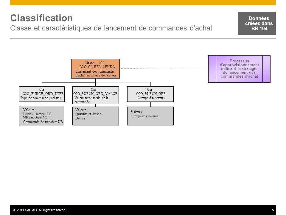 © 2011 SAP AG. All rights reserved.5 Classification Classe et caractéristiques de lancement de commandes d'achat Classe032 O2O_CL_REL_CEKKO Lancement