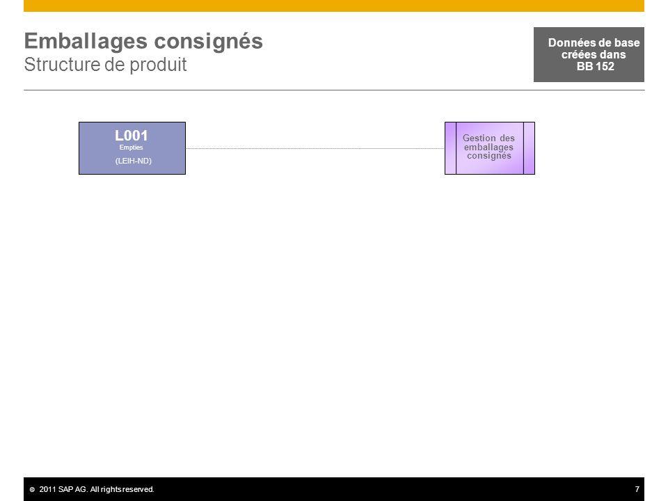 © 2011 SAP AG. All rights reserved.7 Emballages consignés Structure de produit L001 Empties (LEIH-ND) Gestion des emballages consignés Données de base