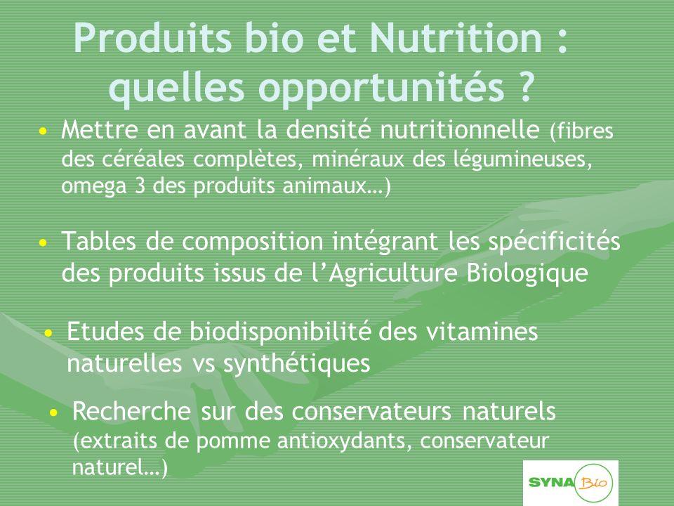 Produits bio et Nutrition : quelles opportunités .