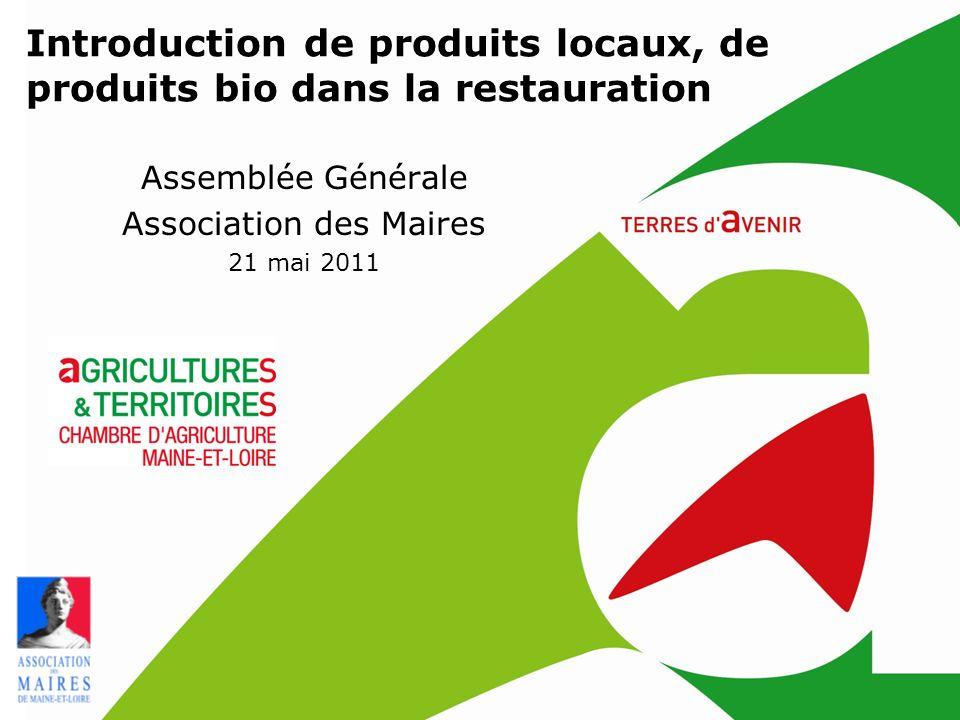 Assemblée Générale Association des Maires 21 mai 2011 Introduction de produits locaux, de produits bio dans la restauration