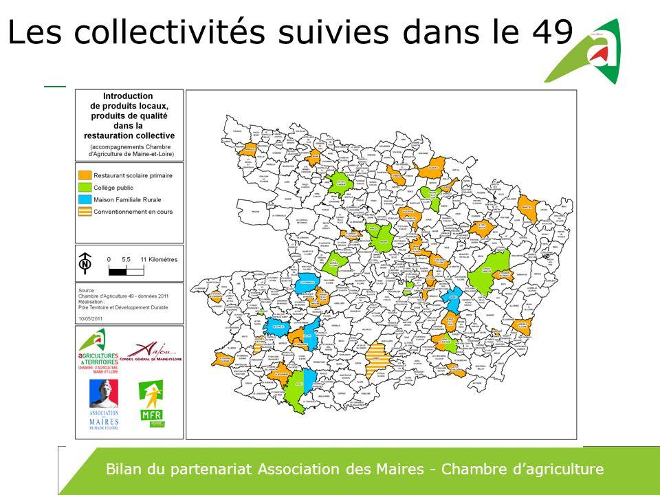 Les collectivités suivies dans le 49 Bilan du partenariat Association des Maires - Chambre dagriculture