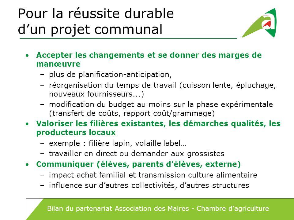 Pour la réussite durable dun projet communal Accepter les changements et se donner des marges de manœuvre –plus de planification-anticipation, –réorga