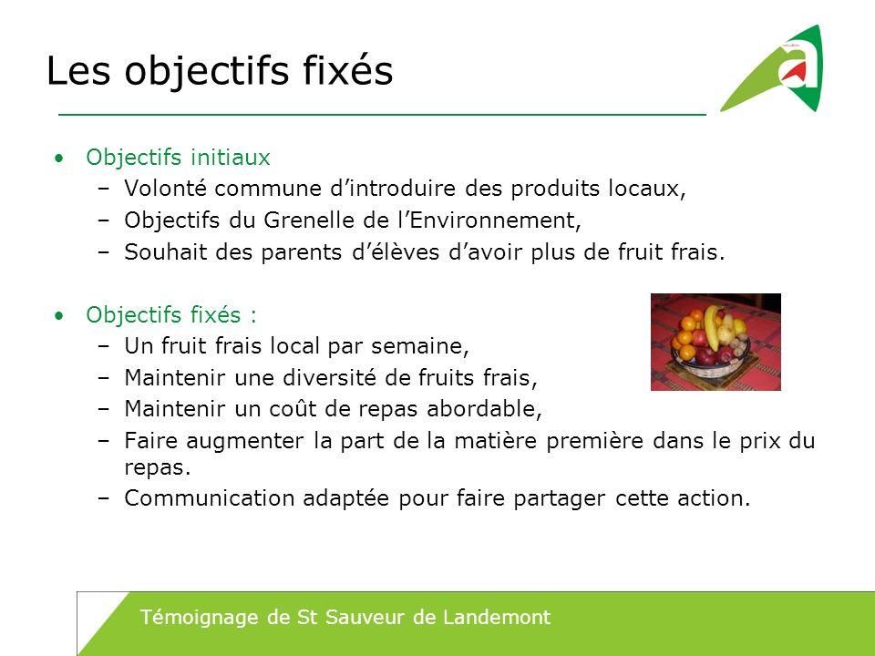 Les objectifs fixés Objectifs initiaux –Volonté commune dintroduire des produits locaux, –Objectifs du Grenelle de lEnvironnement, –Souhait des parent