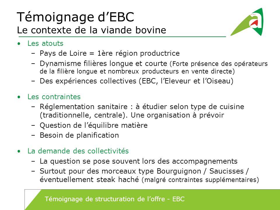 Témoignage dEBC Le contexte de la viande bovine Les atouts –Pays de Loire = 1ère région productrice –Dynamisme filières longue et courte (Forte présen
