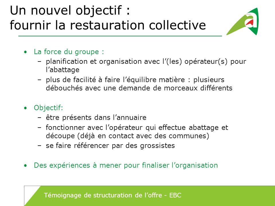 Un nouvel objectif : fournir la restauration collective La force du groupe : –planification et organisation avec l(les) opérateur(s) pour labattage –p