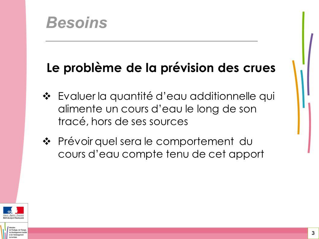 3 Le problème de la prévision des crues Evaluer la quantité deau additionnelle qui alimente un cours deau le long de son tracé, hors de ses sources Pr