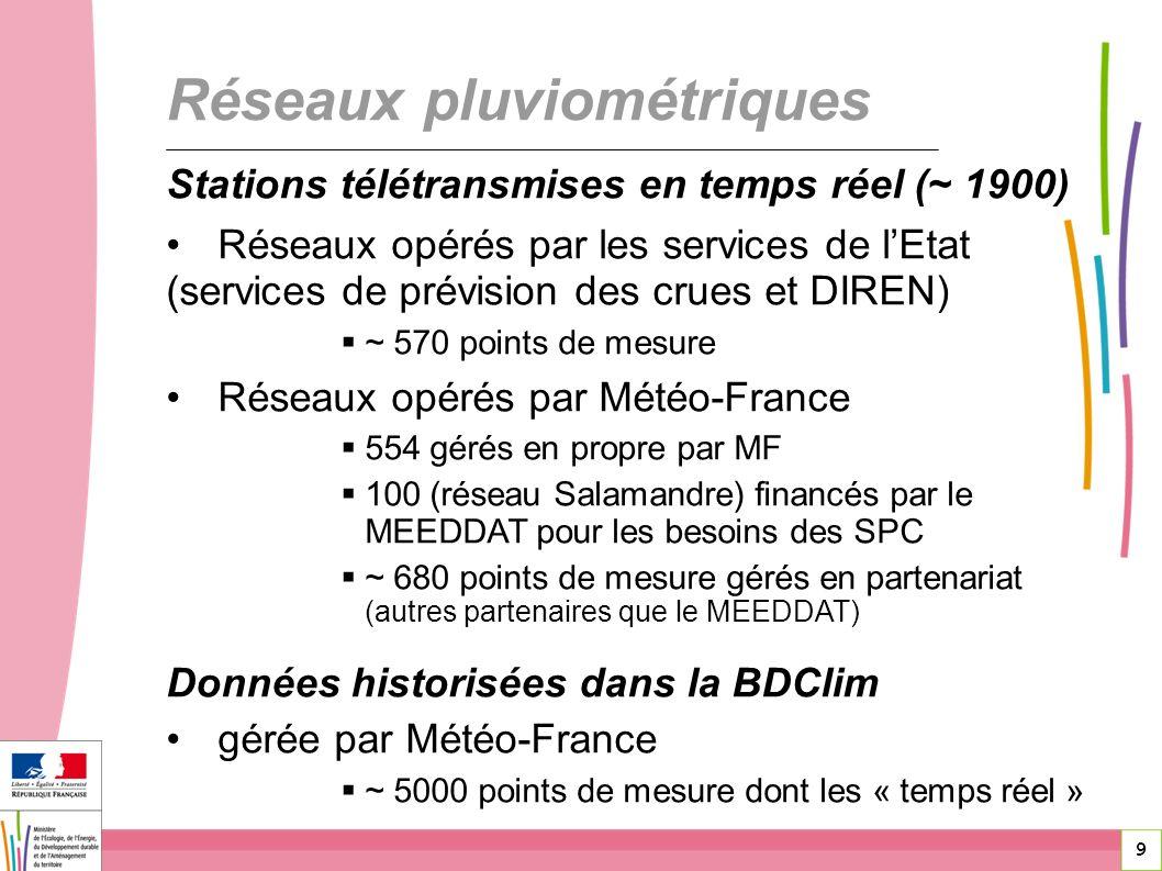 9 Réseaux pluviométriques Stations télétransmises en temps réel (~ 1900) Réseaux opérés par les services de lEtat (services de prévision des crues et