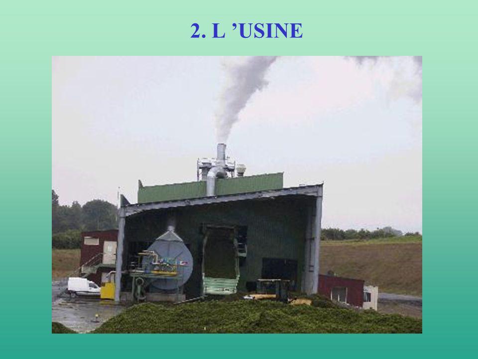 2. L USINE