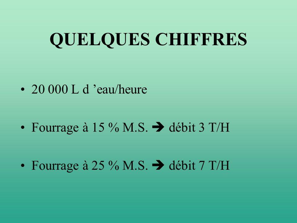 QUELQUES CHIFFRES 20 000 L d eau/heure Fourrage à 15 % M.S. débit 3 T/H Fourrage à 25 % M.S. débit 7 T/H
