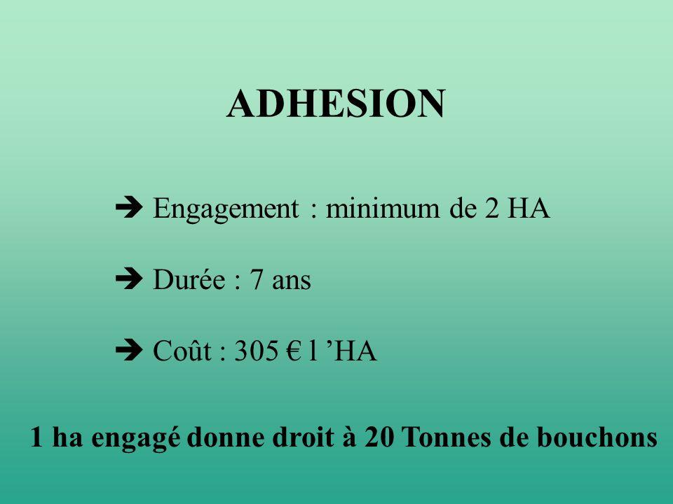 ADHESION Engagement : minimum de 2 HA Durée : 7 ans Coût : 305 l HA 1 ha engagé donne droit à 20 Tonnes de bouchons