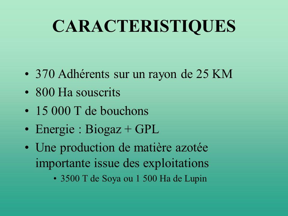 CARACTERISTIQUES 370 Adhérents sur un rayon de 25 KM 800 Ha souscrits 15 000 T de bouchons Energie : Biogaz + GPL Une production de matière azotée imp
