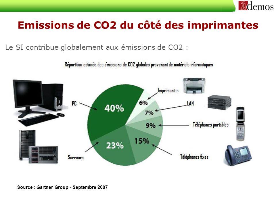 Nombre de pages imprimées par jour : Impression Source : IPSOS 2008