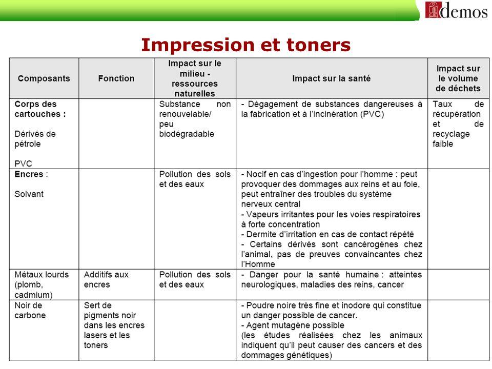 Impression et toners