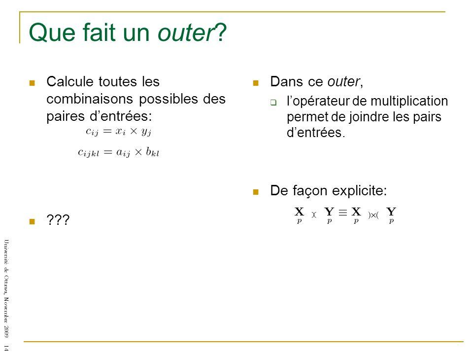 Université de Ottawa, Novembre 2009 14 Que fait un outer? Calcule toutes les combinaisons possibles des paires dentrées: ??? Dans ce outer, lopérateur
